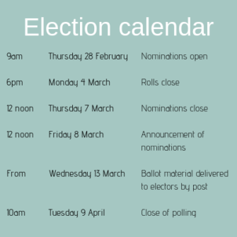 King Island By-election – Candidates Information
